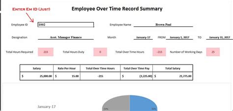 employees timesheet with overtime tracker excel template124