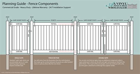 fence diagram fence parts diagram fence free engine image for user