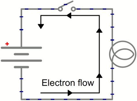 electron from beginner to pro learn to build cross platform desktop applications using github s electron books what is electricity learn sparkfun