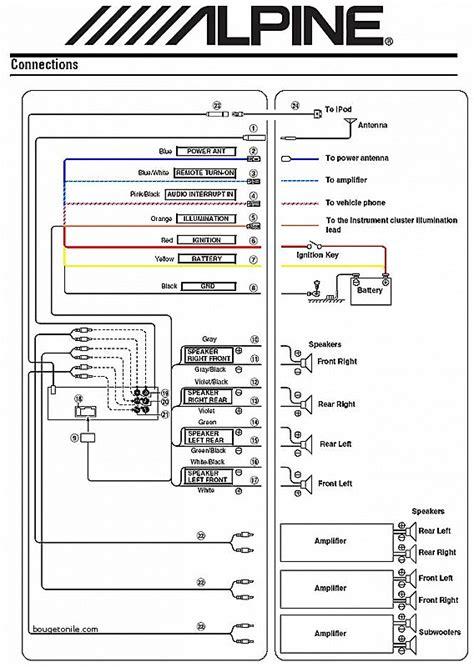 radio wiring harness diagram wiring diagram 2018