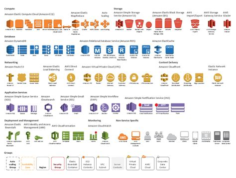 visio web service icon aws architecture diagrams aws simple icons for