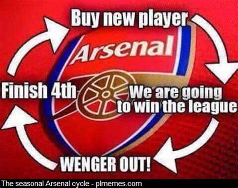 Arsenal Memes - arsenal memes jokes and funny pictures