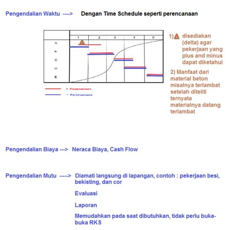 Jangka Ms 75 all about information and technology konsep perencanaan