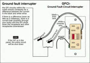schematic for gfci receptacle schematic get free image about wiring diagram