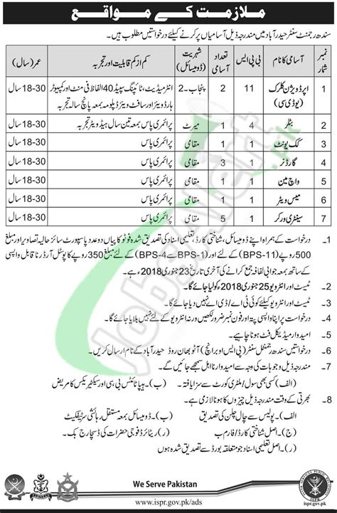 ispr pakistan jobs 2015 pak army latest for security supervisor sindh regiment center hyderabad jobs 2018 for bps 11 to