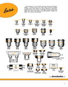 Car Light Bulbs Sizes Bulb Base Size Chart Car Interior Design