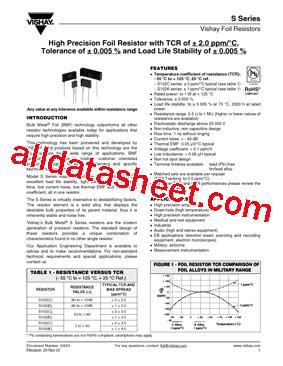 vishay vsm resistors s106d datasheet pdf vishay siliconix