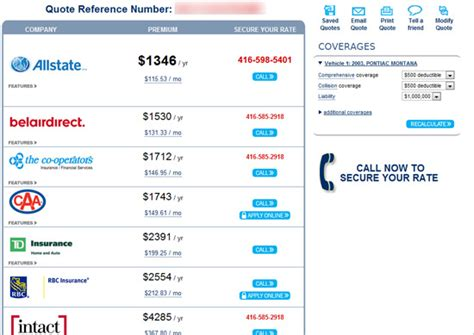 Online Auto Insurance Quote Comparison Tool