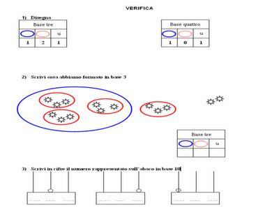 verifiche matematica scuola primaria: i raggruppamenti di