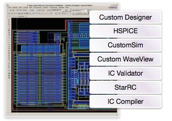 Synopsys Layout Editor | semiwiki com custom ic and ams tool flow with synopsys