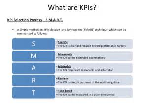 kpi monitoring template project management kpis