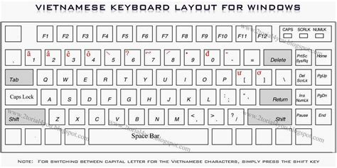 keyboard layout vista tutorial setup vietnamese keyboard for windows 7 or vista
