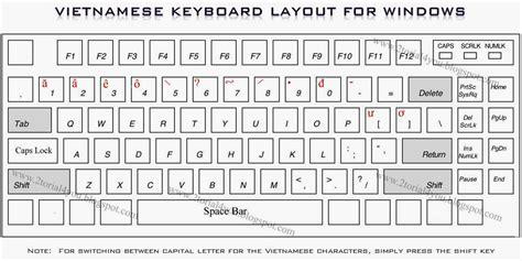 java keyboard layout windows tutorial setup vietnamese keyboard for windows 7 or vista