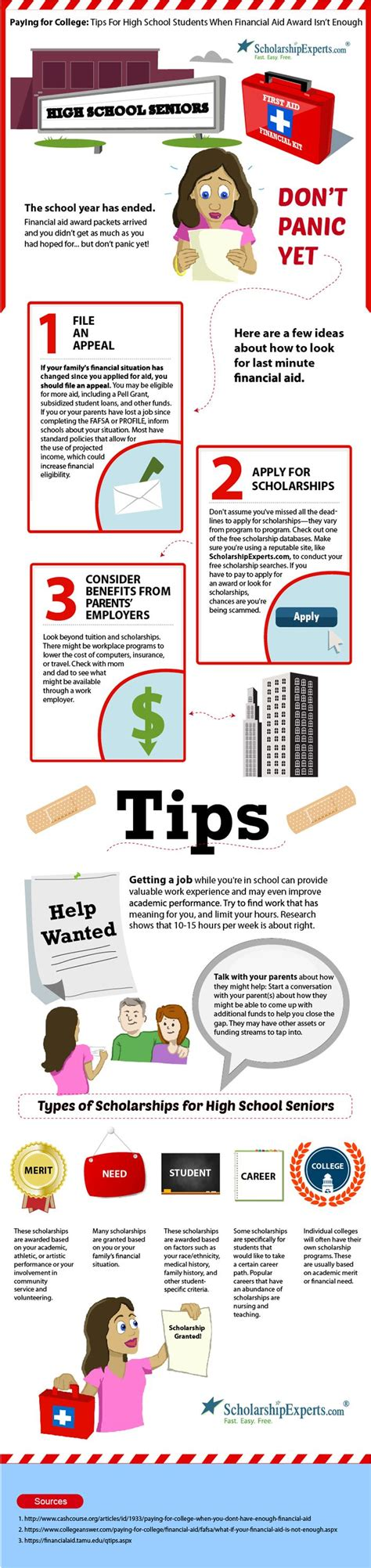 Mba Financial Aid Tips by 17 Best Images About Financial Aid And Scholarships On