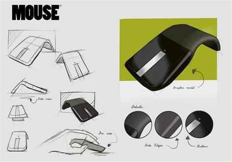 Presentation Board Agnete Linik Sketchbook Product Presentation Design