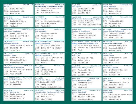 major themes bible reading plan bible reading plan bethisraelnow