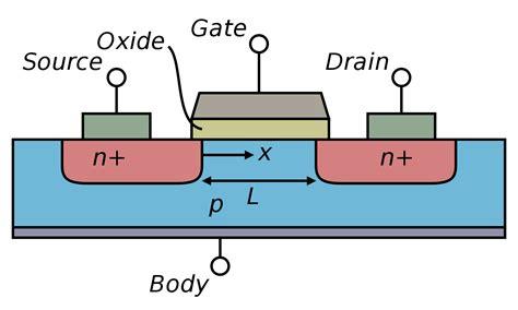 transistor jfet wiki field effect transistor