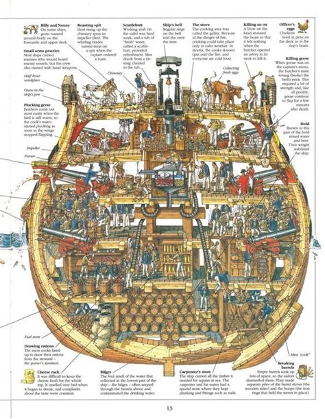 hms victory deck plans 12 best hms victory plans and cutaways images on