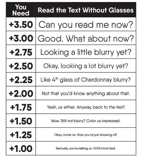 printable eye chart for reading glasses reading glasses strength chart care clinic ayucar