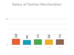 fashion merchandiser by jenifer nathasia