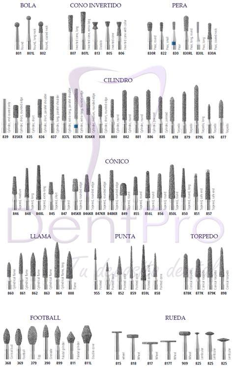 Imagenes De Fresas Odontologicas | tipos de fresas dentales de diamante