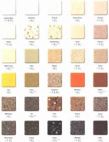 corian countertops colors corian