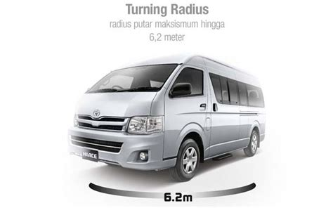 Toyota Tundra Turning Radius Tundra Turning Radius Html Autos Post