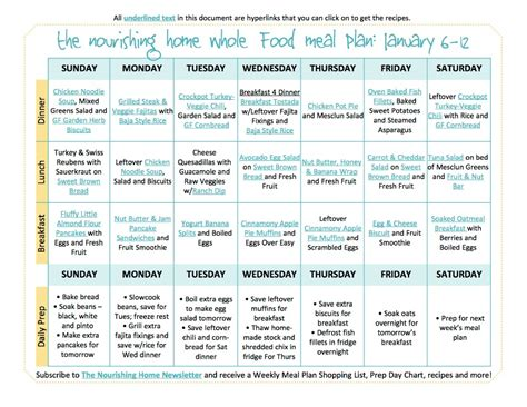 a new year a new meal plan the nourishing home