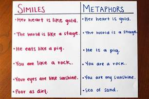 fun simile amp metaphor activities activities similes and