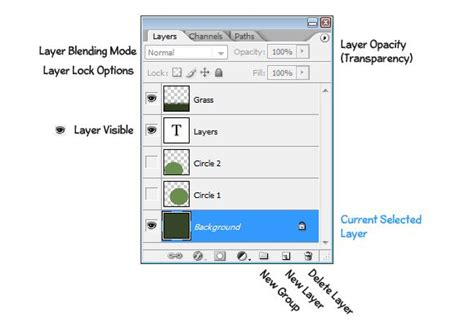 photoshop cs3 layers tutorial 238 best images about photography ideas info on
