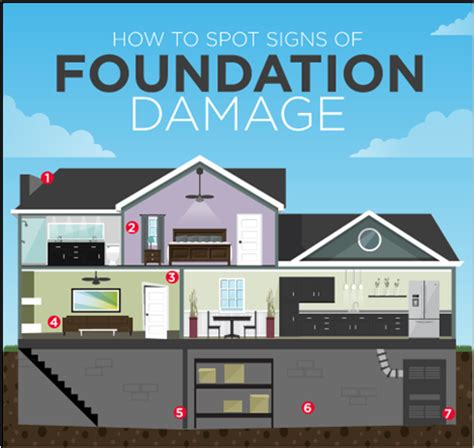 house foundation problems image gallery house foundation problems