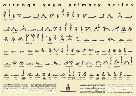 I am a Yoga Kaki: Mysore Class
