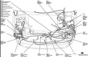 1996 taurus ac wiring diagram every thing fan works blower works