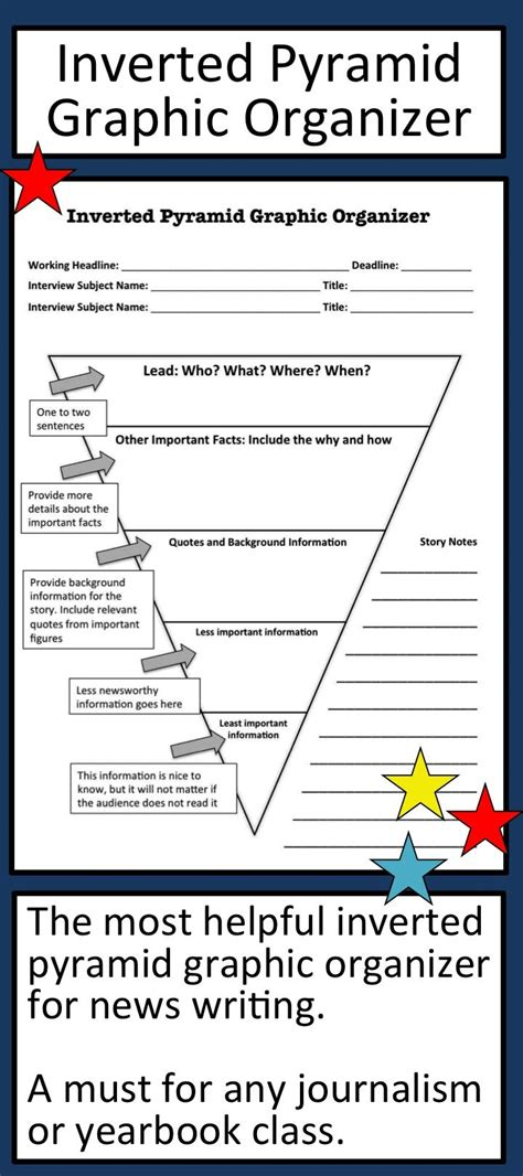 Pyramid Style Of Report Writing by Journalism Graphic Organizers Inverted Pyramid Graphic Organizers Students And Journalism