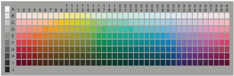 all the colors in the world the munsell color chart as used by the world color survey
