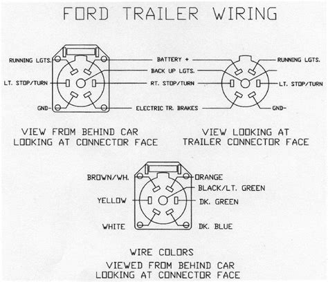 ford f150 wiring harness diagram wiring diagram and fuse
