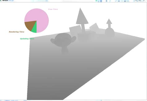 glsl layout qualifier version opengl glsl deferred rendering can only output rgba