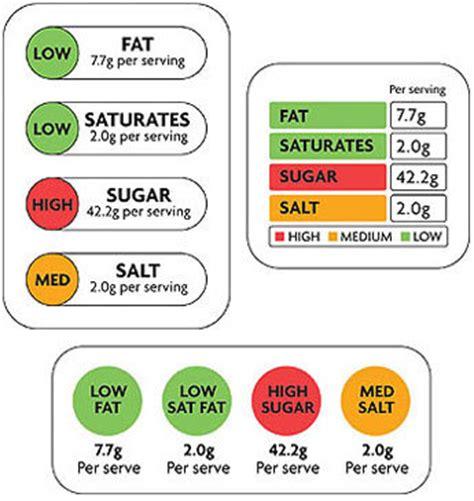 bureau r馮lable the ration food labels eu sets help rethink ours
