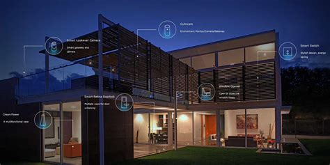 guide aims   victims  smarthome enabled