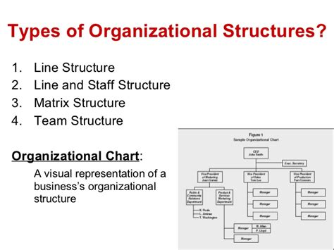 types of organizational chart in business basic types of