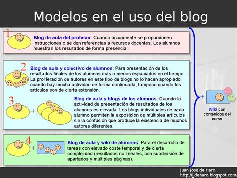 blogger wikipedia educativa la elecci 243 n entre el blog o el wiki