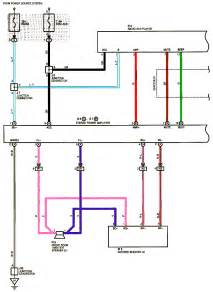 request a mitsubishi car radio stereo wiring diagram autos post