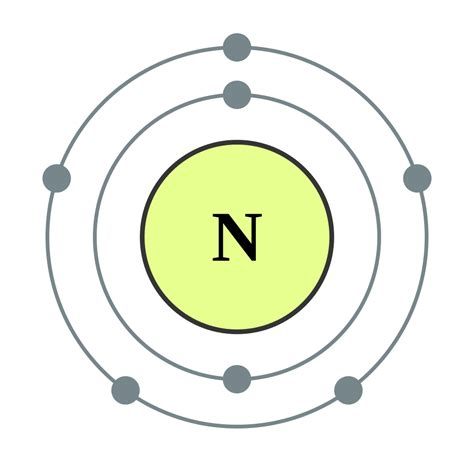 dot diagram for nitrogen file electron shell 007 nitrogen diatomic nonmetal no