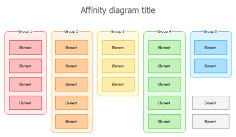 affinity diagram template free affinity diagram software affinity diagram how to