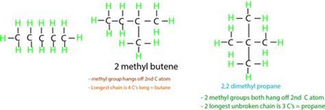 structural formula chemistrytutorvistacom pentane isomers structural formulas boiling point