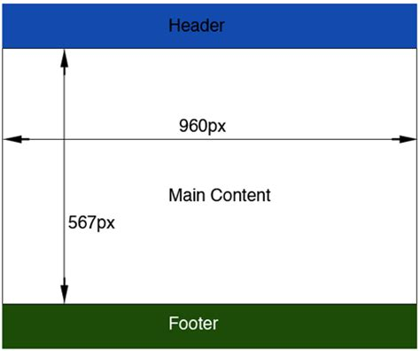 carrer blog o rule golden proportion for calculating how to use golden section proportions in your designs