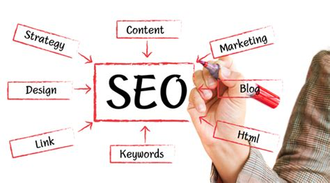 seo strategies for new website 2015 best seo service 5 ways to get a grip on modern seo practices extra for