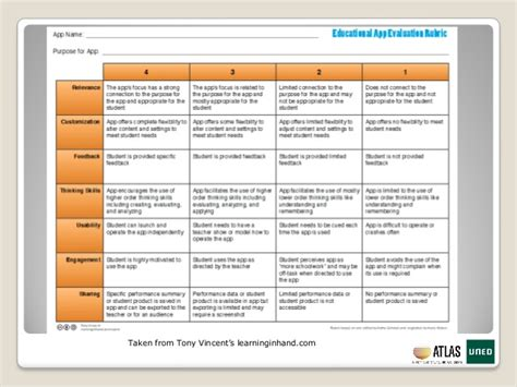 app design rubric reall rubric for the evaluation of apps in language learning