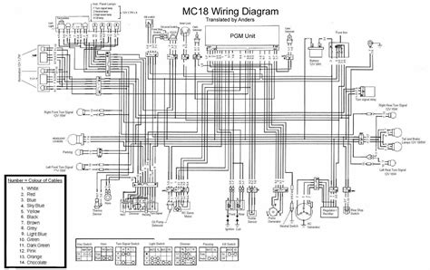 Wifi Wiring Diagram 19 Wiring Diagram Images Wiring Diagrams Creativeand Co Nsr250 Wiring Diagrams Tyga Performance