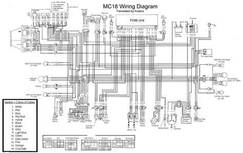 cbr 929 wiring diagram pdf 1962 ford ranchero wiring